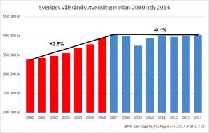 BNP-sedan-finanskrisen-1024x651